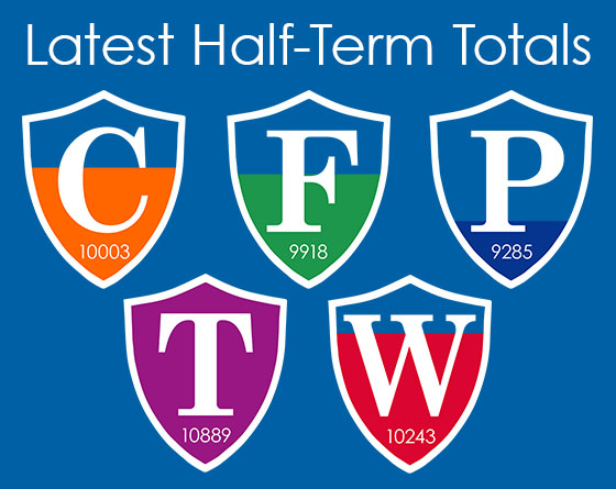 House Points: Latest Half Term Totals